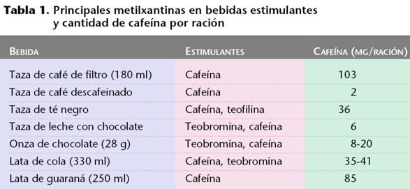 tabla 1 de alimentos